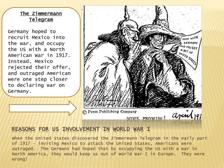 us involvement in world war i