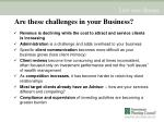 are these challenges in your business