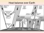 heat balance over earth