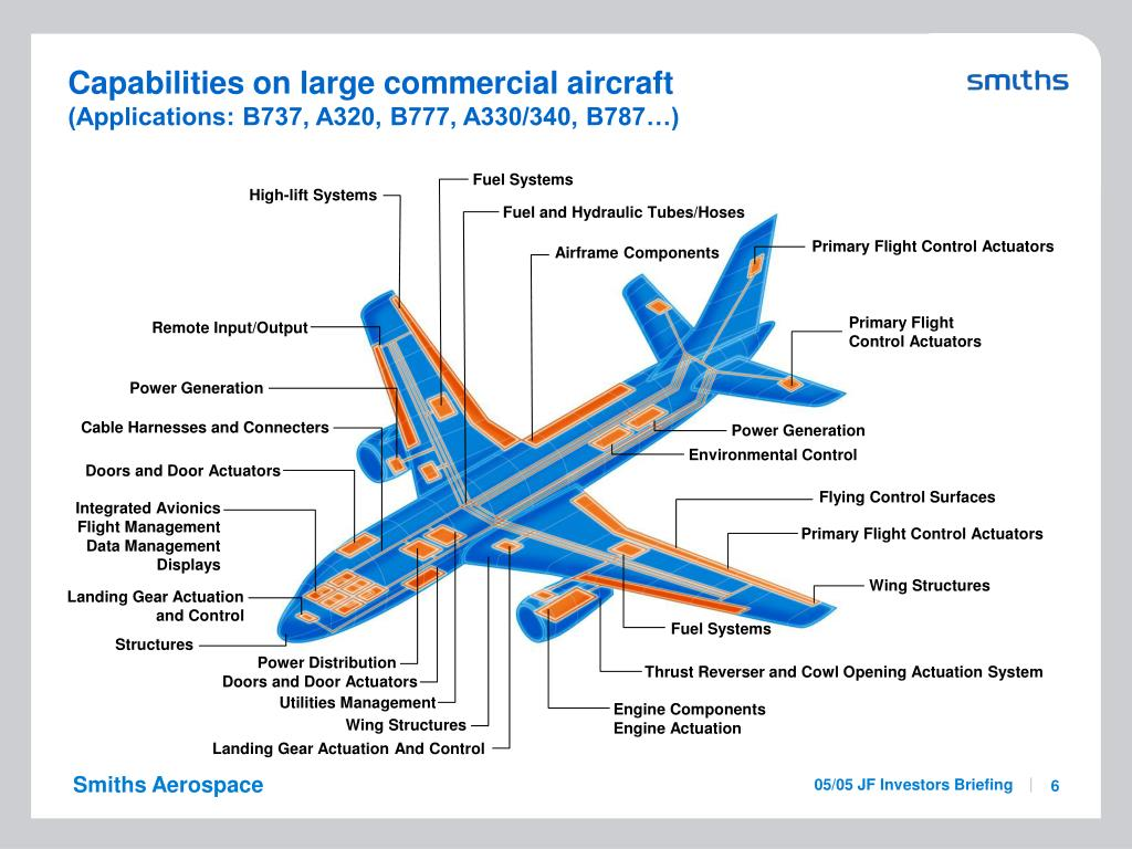 Capabilities on large commercial aircraft