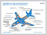 capabilities on large commercial aircraft applications b737 a320 b777 a330 340 b787