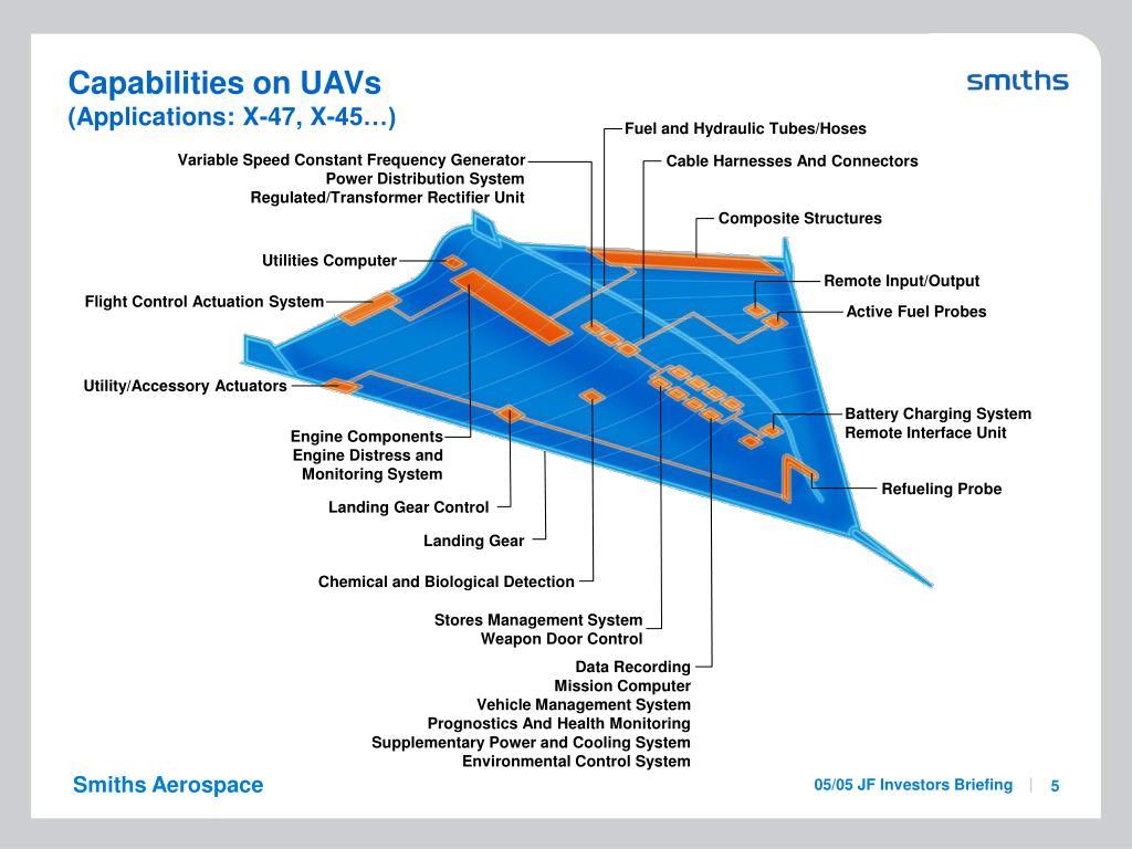 Capabilities on UAVs