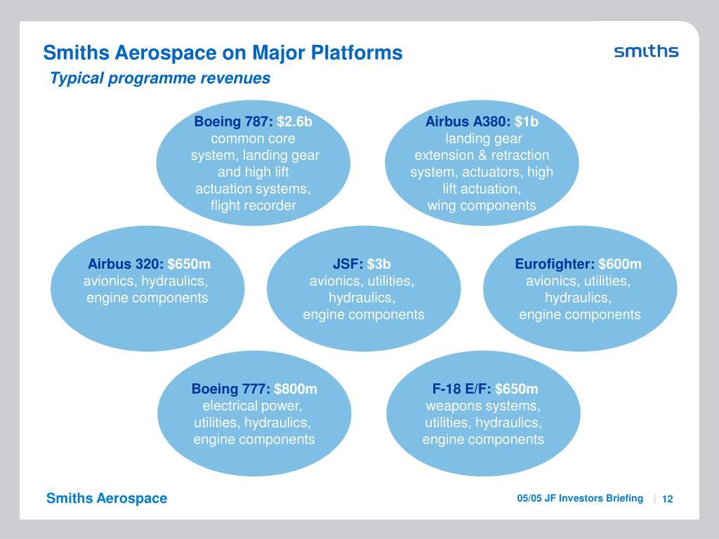 Smiths Aerospace on Major Platforms