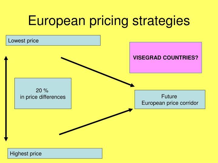 European pricing strategies