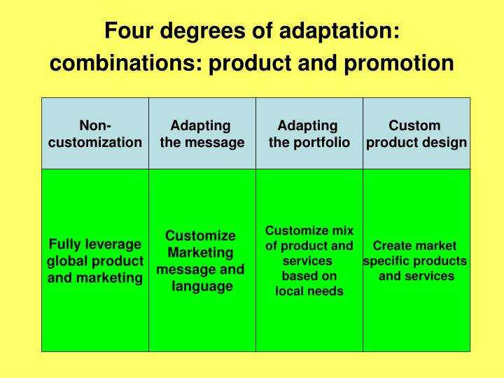 Four degrees of adaptation: