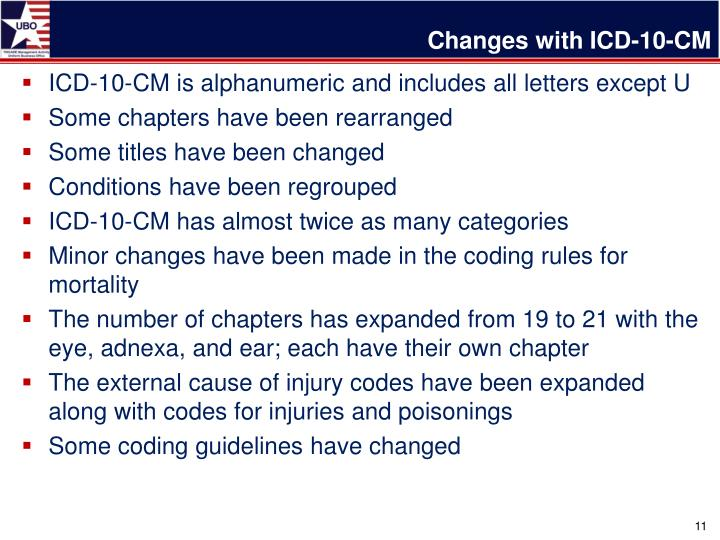 Changes with ICD-10-CM