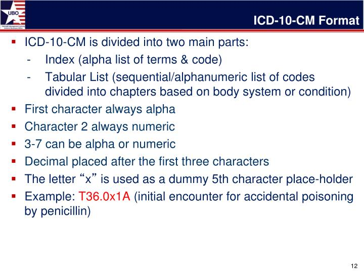 ICD-10-CM Format