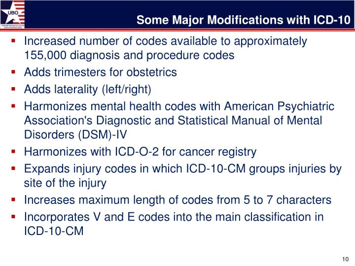 Some Major Modifications with ICD-10