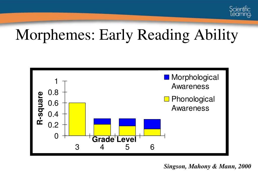 Morphemes: Early Reading Ability