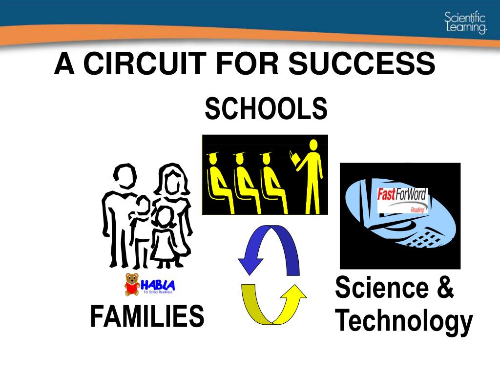 A CIRCUIT FOR SUCCESS