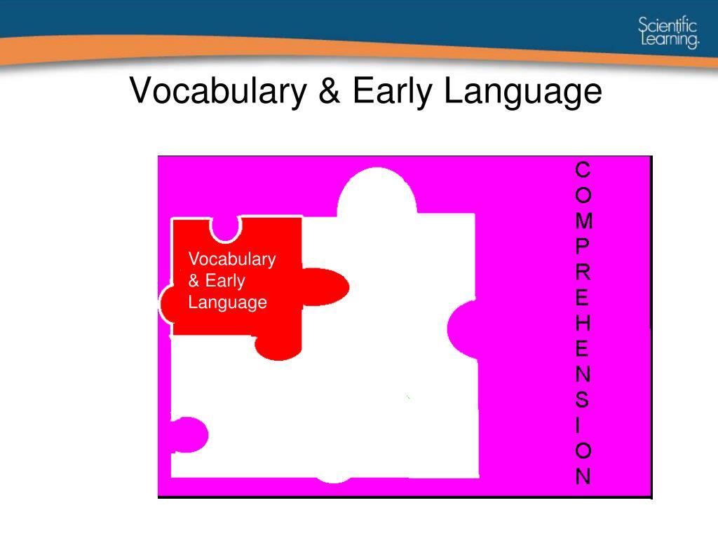 Vocabulary & Early Language