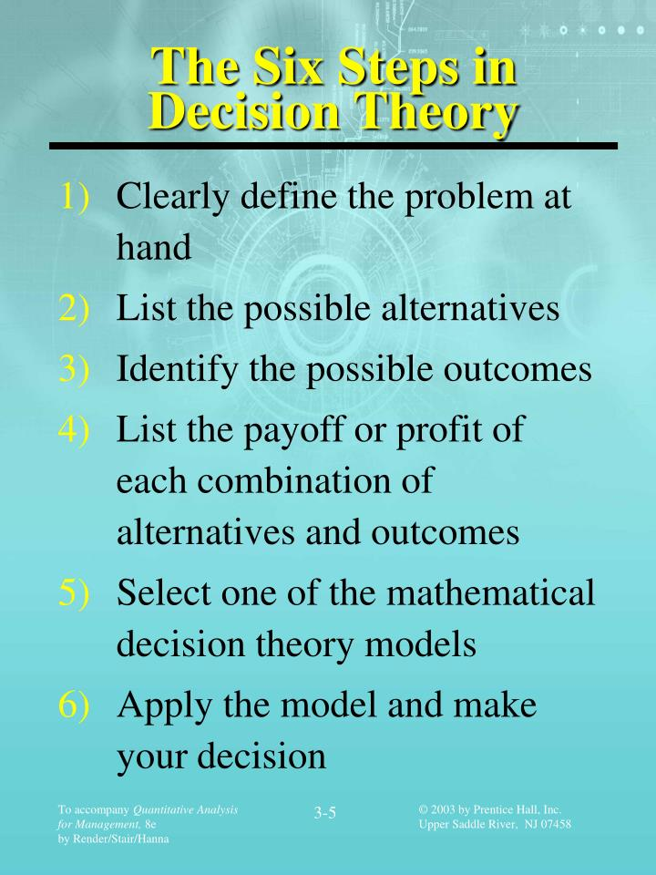 decision model theory Using a decision-making process model dimensions in management theory  simple models of decision-making process comprise the steps to.