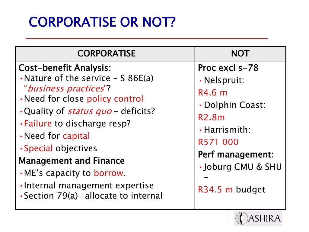 CORPORATISE OR NOT?