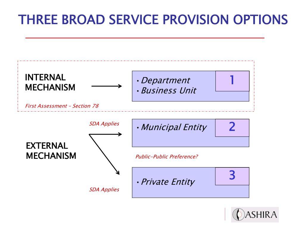 THREE BROAD SERVICE PROVISION OPTIONS