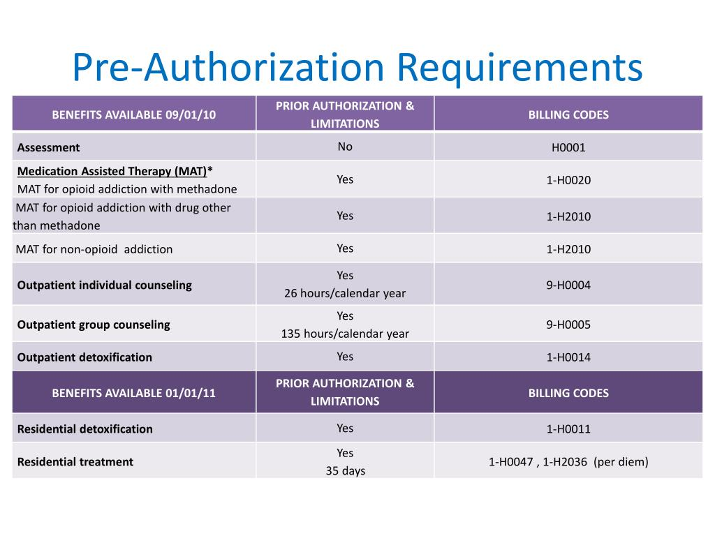 Pre-Authorization Requirements