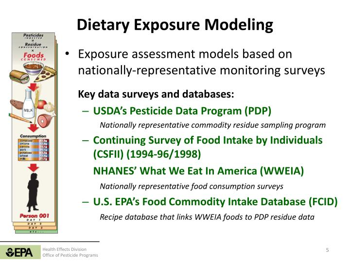 a survey on the health effects of pesticides A national survey of managed honey bee 2011  the beneficial health effects of dietary  of pesticides: can we track effects to the.