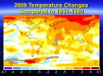 2009 temperature changes compared to 1951 198049