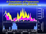 a compilation of phanerozoic atmospheric co 2 records
