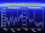 atmospheric temperatures