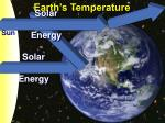 earth s temperature