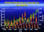 global warming is caused by sunspots