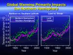 global warming primarily impacts the northern hemisphere75