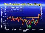 the problem with tree rings