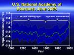 u s national academy of sciences june 2006