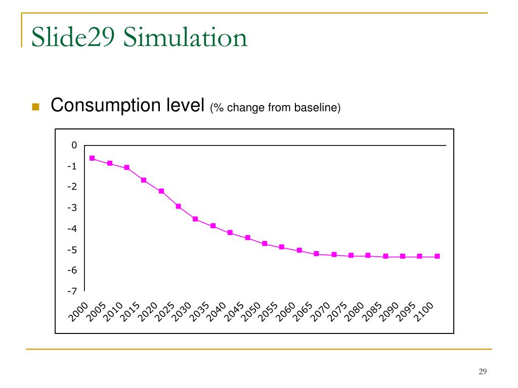 Slide29 Simulation