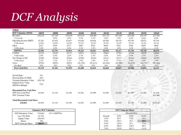 DCF Analysis