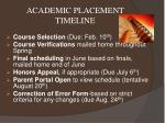 academic placement timeline