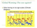 global warming the case against29