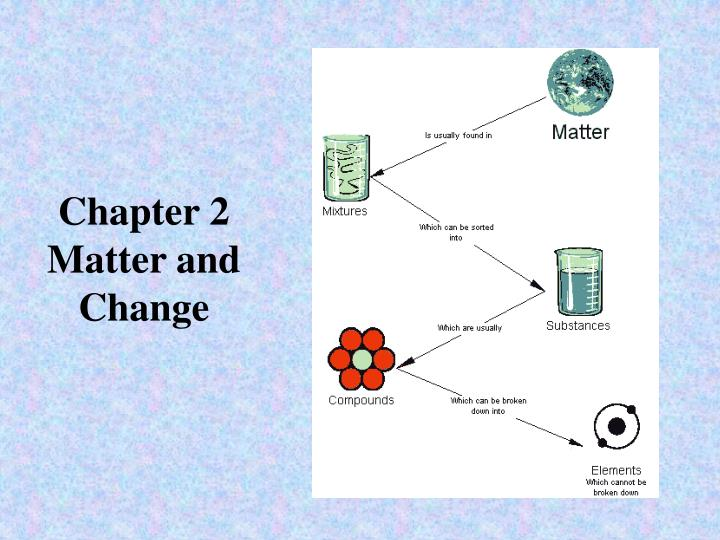 chapter 2 matter and change n.