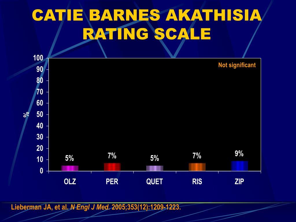 CATIE BARNES AKATHISIA RATING SCALE