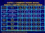 catie i cambios desde basal hasta 2 entrevistas posteriores63