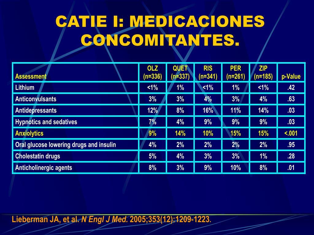 CATIE I: MEDICACIONES CONCOMITANTES.