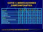 catie i medicaciones concomitantes