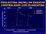 prolactina ng ml en ensayos controlados con olanzapina