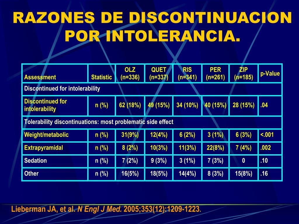 RAZONES DE DISCONTINUACION POR INTOLERANCIA.