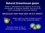 natural greenhouse gases
