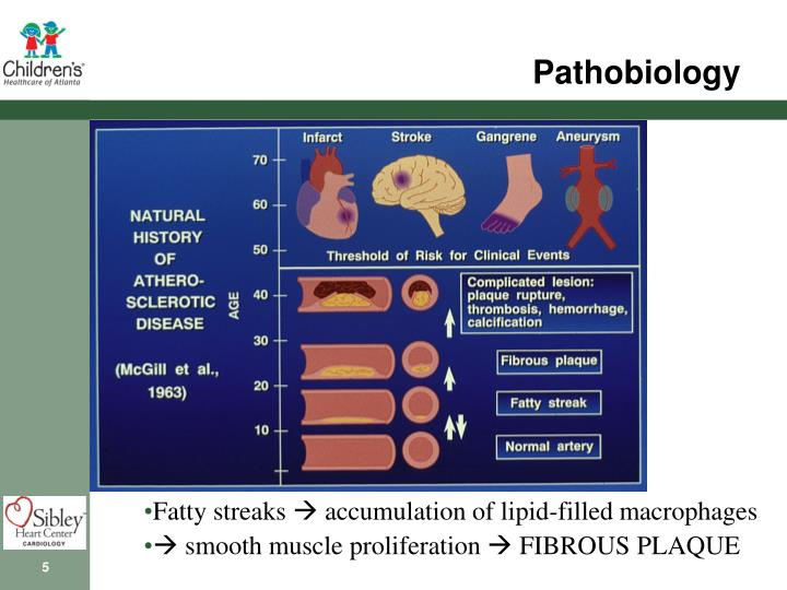 Pathobiology
