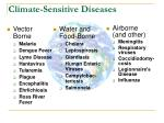 climate sensitive diseases24