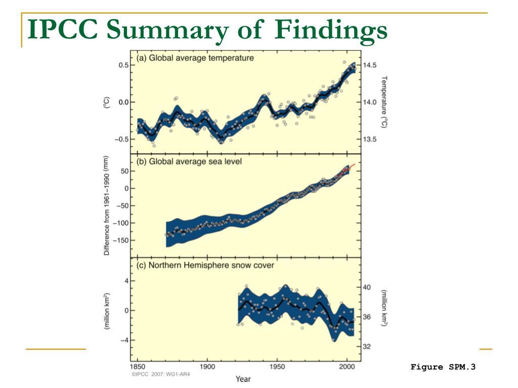 IPCC Summary of Findings