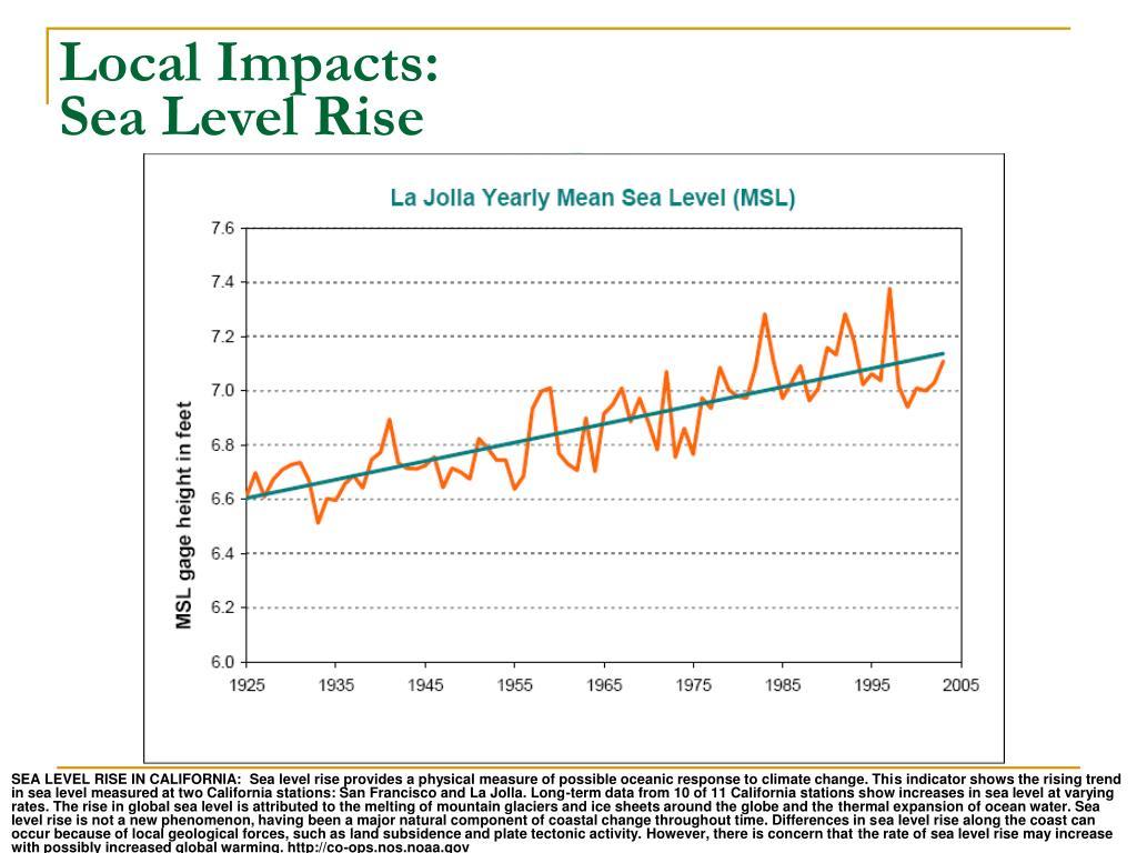 Local Impacts:
