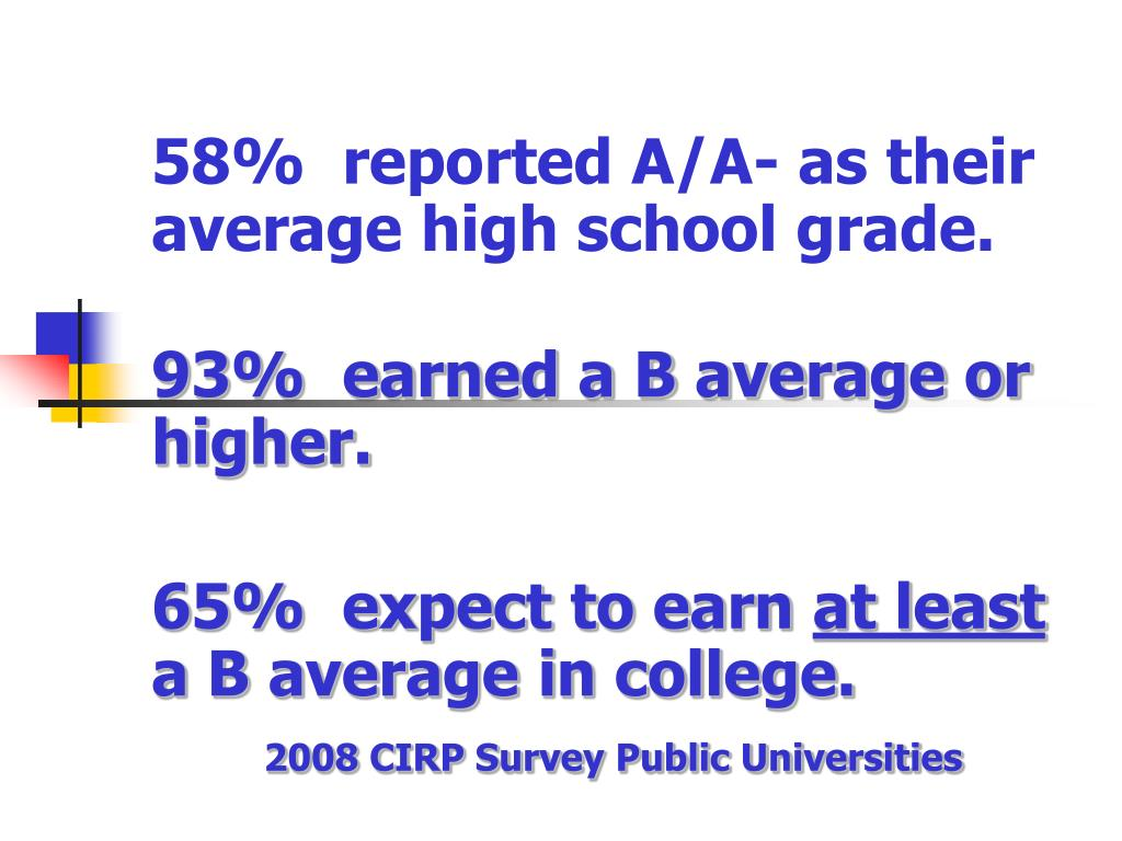 58%  reported A/A- as their average high school grade.