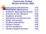 community college student priorities 2009