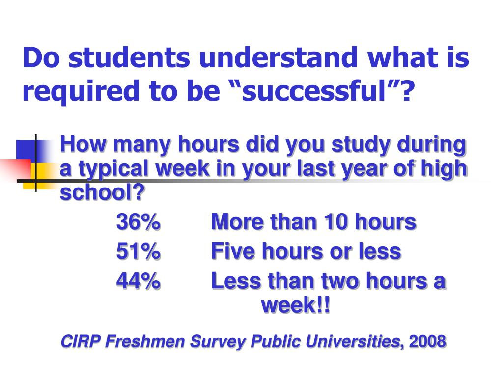 """Do students understand what is required to be """"successful""""?"""