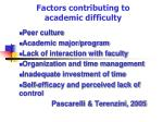 factors contributing to academic difficulty