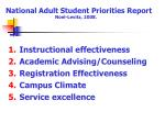 national adult student priorities report noel levitz 2008