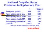 national drop out rates freshman to sophomore year